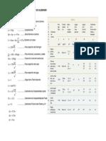 Mathcad - Sulzberger Bases Rectangulares y Romboidales