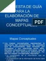 Map as Conceptual Es