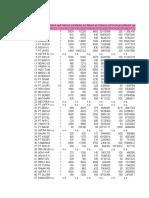 annual-stock-data
