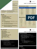 Unit Testing Cheat Sheet