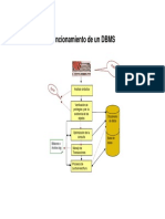 Dbms e Introd Al Modelo E-R