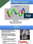 WinPlot Major Features Summary