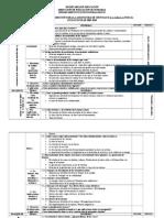 Distribucion Ciencias II