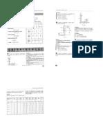 Exercices 02 Caracteristiques Section Droite de Poutre
