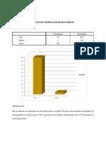 Nivel de conocimiento de medidas de bioseguridad.docx