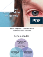 Diagnostico Diferencial Del Ojo Rojo