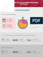 Bilan de la session ordinaire 2014
