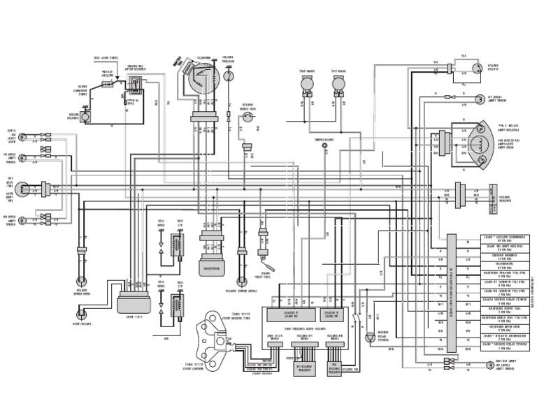 Bajaj Wiring Diagram - Catalogue of Schemas on