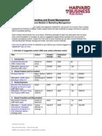 MKT-BrandingandBrandManagement