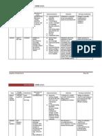 drug analysis sample