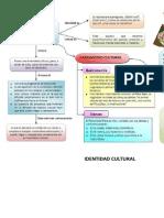 Identidad Cultural Pers 1-2