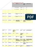 Copy of Visualisation Software Chart Final2