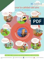 Afiche Cómo Mejorar La Calidad Del Aire - CIUDAD SIERRA 3