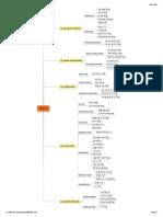 160 Nccaom Formula Map