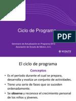 Ciclo de Programa