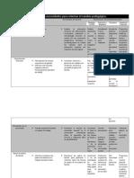 Mapeo de Necesidades Para Orientar El Cambio Pedagógico (1)