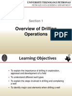 Overview of Drilling Operations