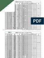 CBM209X Flash Support List(2013!04!07)