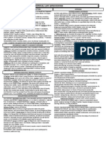 Criminal Law/Procedure One Sheet