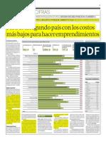 PP 250713 Diario Gestion - Diario Gestión - Economía - Pag 15