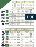 2014 Camera Comparison Chart v11 (1)