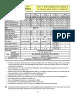 Valores Recomendados Para Carreteras Norma de Diseño MOP