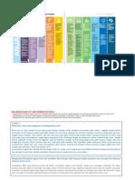 11 ANJAKAN PPPM 2013-2025