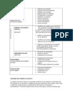 Doc. 1 Elaboración de Proyectos (Prueba 2)