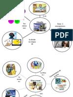 mapas mentales de todos los custionarios.pptx