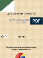 LIF_U2_A2_LURS
