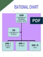 1322458912564-Org Chart
