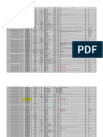 PASS Data Capture Summary