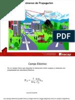 I Unidad Fundamentos de Radiocomunicaciones2