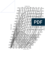 Diagramas Moody