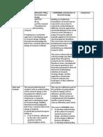 Introduction to Research Design_Course Comparison