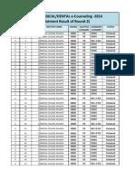 R2 WBUG Medical Dental Result 2014