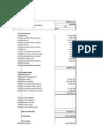 sample budget worksheets for a restaurant 12 month budget expense