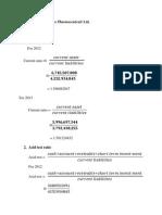 Ratio Analysis of Square Pharmaceuticals Ltd