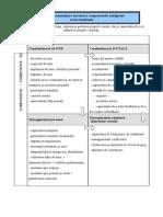 2.Model de Sistematizare Teoretică a Componentelor Inteligenţei Socio-emoţionale
