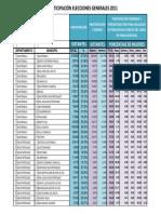 Web Archivos Participación Elecciones 2011 y Distribucion Etnica Censo 2002