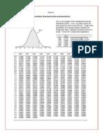 z table statistics