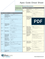 Salesforce Apex Developer Cheatsheet
