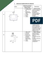 ANALISIS DE FABRICACION DE SARGENTO.docx