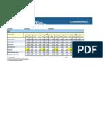 Copia de Ipco-serie Historica Indices Provinciales_04_14