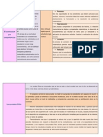 Competencias y Pisa