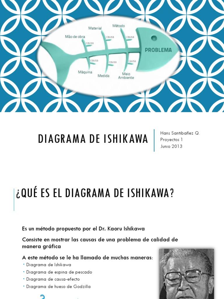 Único Diagrama De Hueso De La Cadera Composición - Imágenes de ...