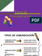 Tipos de Comunicacion Equipo 3