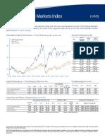 Msci Emerging Markets Index Usd Price