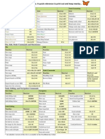 FreeMind - Cheat Sheet
