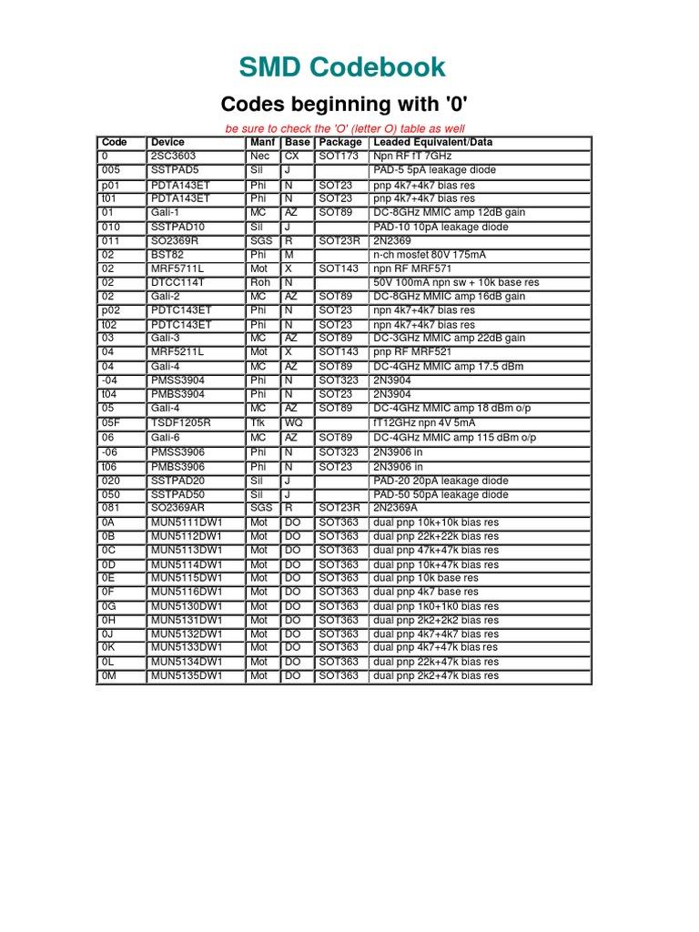 Make 2x  BB809 Varicap VHF Capacitance Diode PHILIPS New